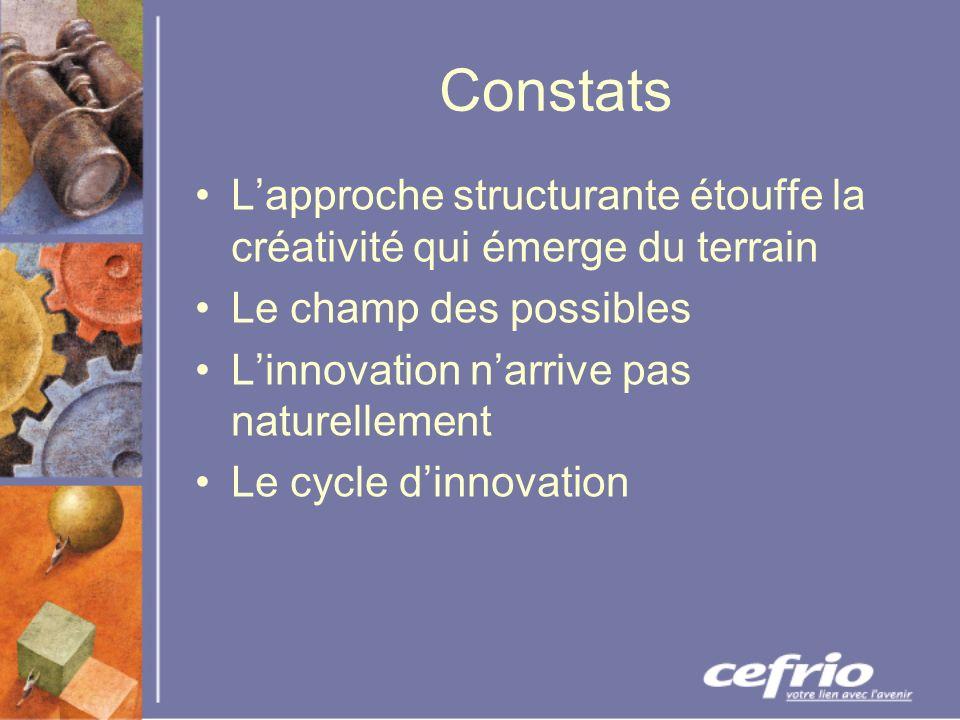 Constats Lapproche structurante étouffe la créativité qui émerge du terrain Le champ des possibles Linnovation narrive pas naturellement Le cycle dinnovation