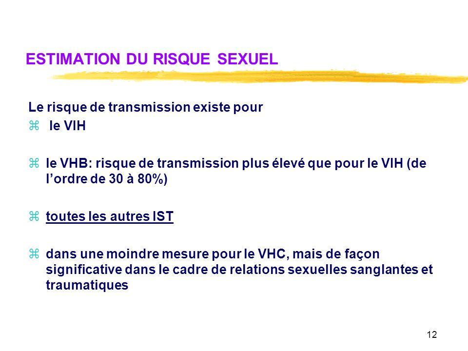 12 ESTIMATION DU RISQUE SEXUEL Le risque de transmission existe pour z le VIH zle VHB: risque de transmission plus élevé que pour le VIH (de lordre de 30 à 80%) ztoutes les autres IST zdans une moindre mesure pour le VHC, mais de façon significative dans le cadre de relations sexuelles sanglantes et traumatiques