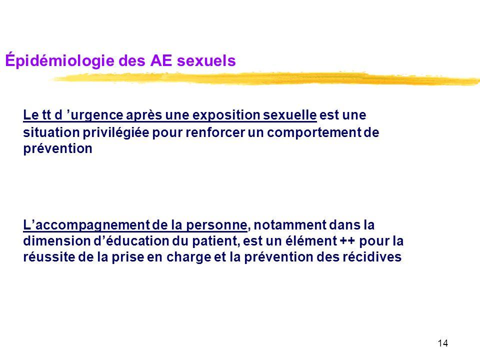 14 Épidémiologie des AE sexuels Le tt d urgence après une exposition sexuelle est une situation privilégiée pour renforcer un comportement de prévention Laccompagnement de la personne, notamment dans la dimension déducation du patient, est un élément ++ pour la réussite de la prise en charge et la prévention des récidives