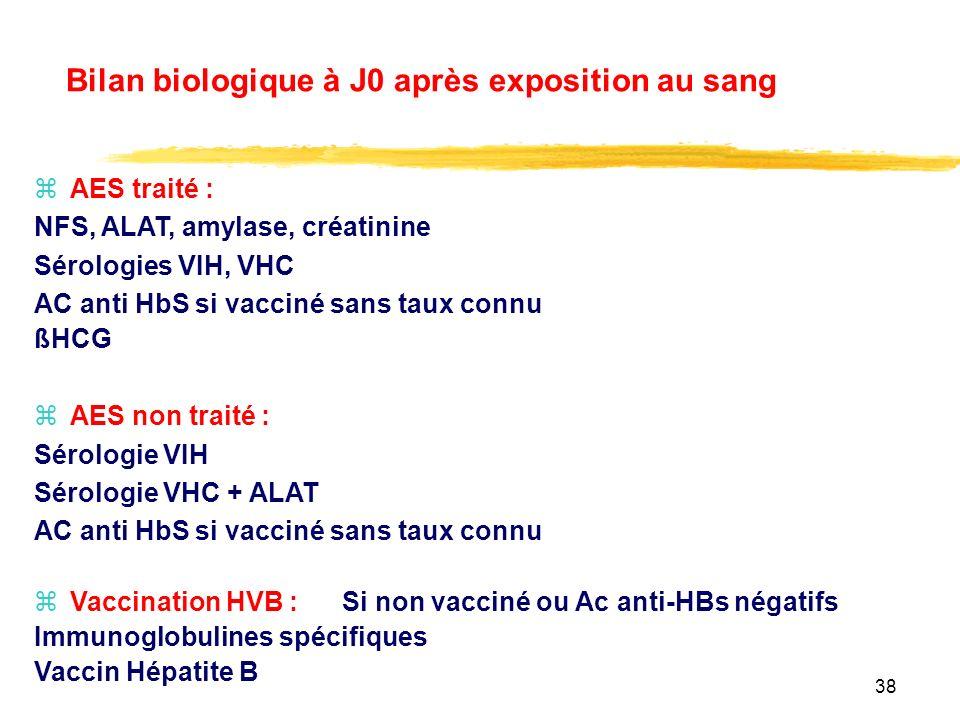 38 Bilan biologique à J0 après exposition au sang zAES traité : NFS, ALAT, amylase, créatinine Sérologies VIH, VHC AC anti HbS si vacciné sans taux connu ßHCG zAES non traité : Sérologie VIH Sérologie VHC + ALAT AC anti HbS si vacciné sans taux connu zVaccination HVB : Si non vacciné ou Ac anti-HBs négatifs Immunoglobulines spécifiques Vaccin Hépatite B