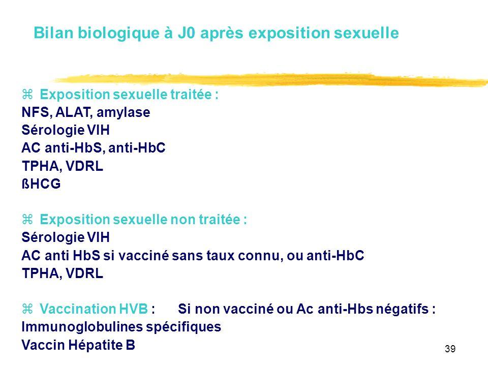 39 Bilan biologique à J0 après exposition sexuelle zExposition sexuelle traitée : NFS, ALAT, amylase Sérologie VIH AC anti-HbS, anti-HbC TPHA, VDRL ßHCG zExposition sexuelle non traitée : Sérologie VIH AC anti HbS si vacciné sans taux connu, ou anti-HbC TPHA, VDRL zVaccination HVB : Si non vacciné ou Ac anti-Hbs négatifs : Immunoglobulines spécifiques Vaccin Hépatite B