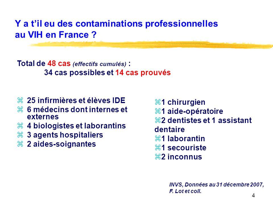 35 Si la personne source nest pas connue : mise en œuvre dun schéma thérapeutique standardisé zComposition de la trousse à définir par la Commission du Médicament, en fonction des recommandations officielles et du COREVIH local : z1 IP + 2 NRTI pendant 28 jours : Au CHU de Nice : TRUVADA+ KALETRA cp à 200/50 mg 1 cp/j +2 cp X 2/j