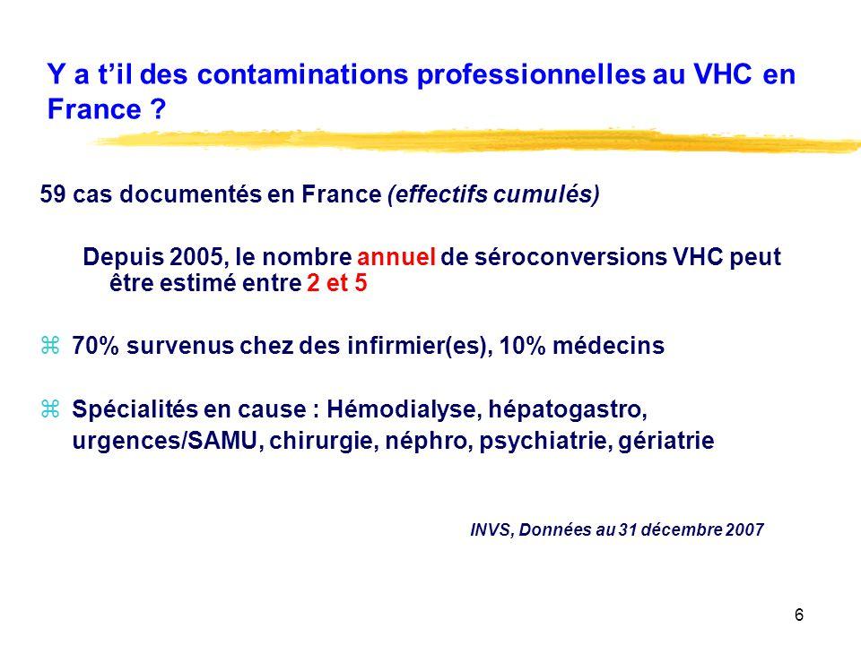 7 Y a til toujours des contaminations professionnelles au VHB en France .