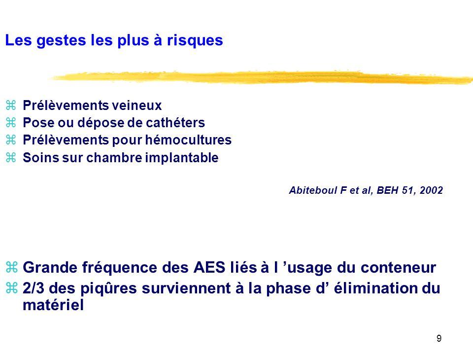 50 Coordonnées Service Infectiologie Hôpital LArchet CHU de Nice Hôpital de Jour 04/92/03/54/67 http://www.revihop06.org/annuaire/aes.php