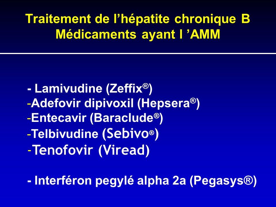 Traitement de lhépatite chronique B Médicaments ayant l AMM - Lamivudine (Zeffix ® ) -Adefovir dipivoxil (Hepsera ® ) -Entecavir (Baraclude ® ) -Telbi
