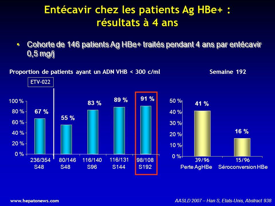 Entécavir chez les patients Ag HBe+ : résultats à 4 ans Cohorte de 146 patients Ag HBe+ traités pendant 4 ans par entécavir 0,5 mg/jCohorte de 146 pat
