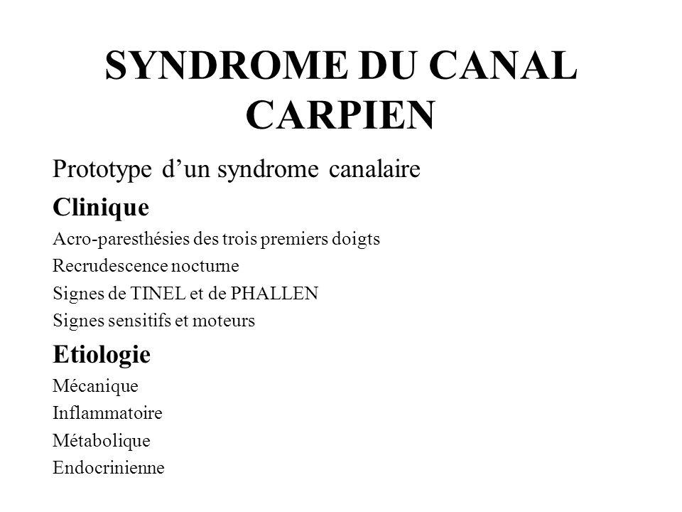 SYNDROME DU CANAL CARPIEN Prototype dun syndrome canalaire Clinique Acro-paresthésies des trois premiers doigts Recrudescence nocturne Signes de TINEL