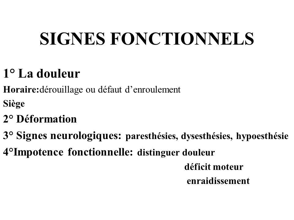 SIGNES FONCTIONNELS 1° La douleur Horaire:dérouillage ou défaut denroulement Siège 2° Déformation 3° Signes neurologiques: paresthésies, dysesthésies,