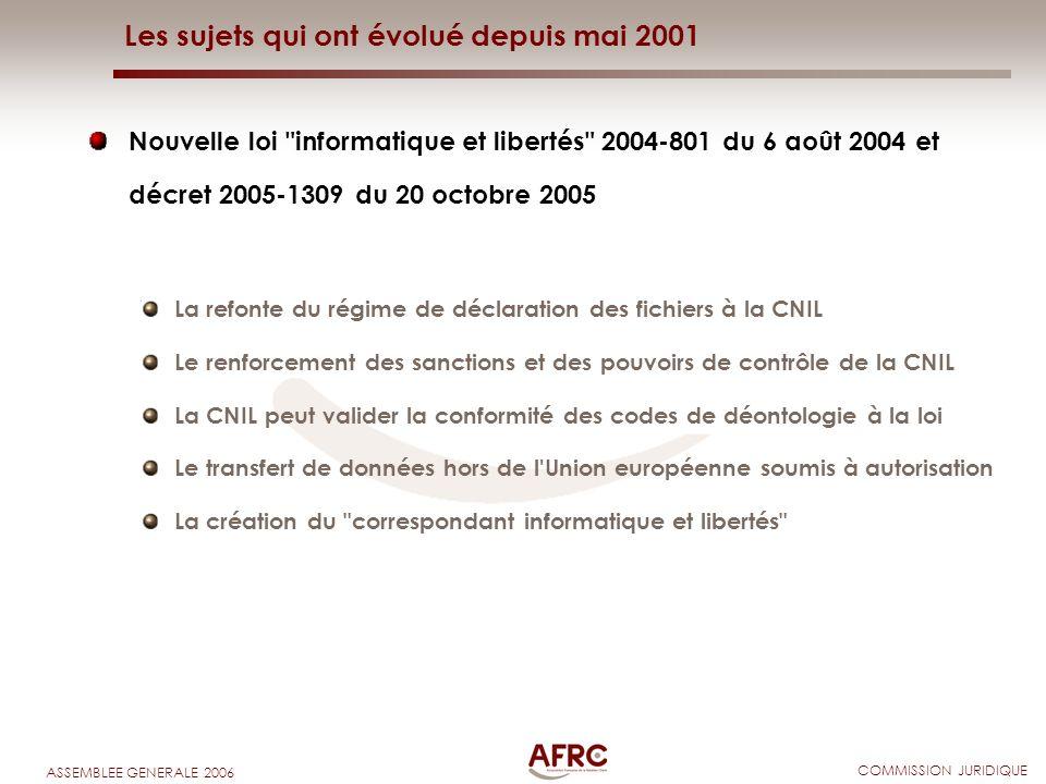COMMISSION JURIDIQUE ASSEMBLEE GENERALE 2006 Les sujets qui ont évolué depuis mai 2001 Nouvelle loi