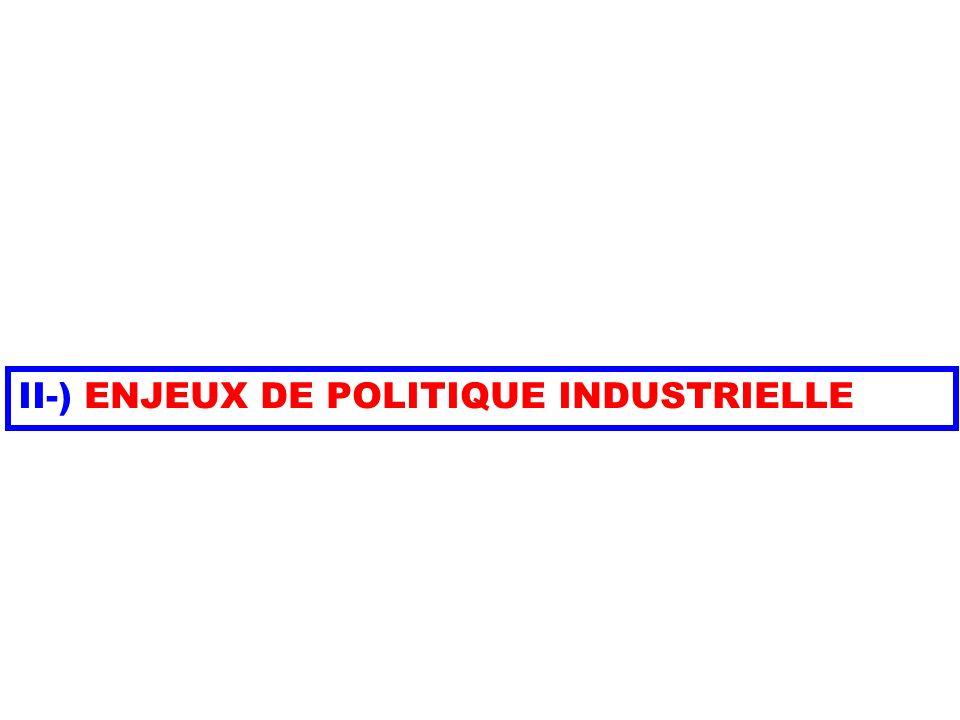 PERFORMANCE DE 15 PRINCIPAUX PRODUITS DEXPORTATION DU CAMEROUN (Pétrole Brut Exclu) Source: UNIDO