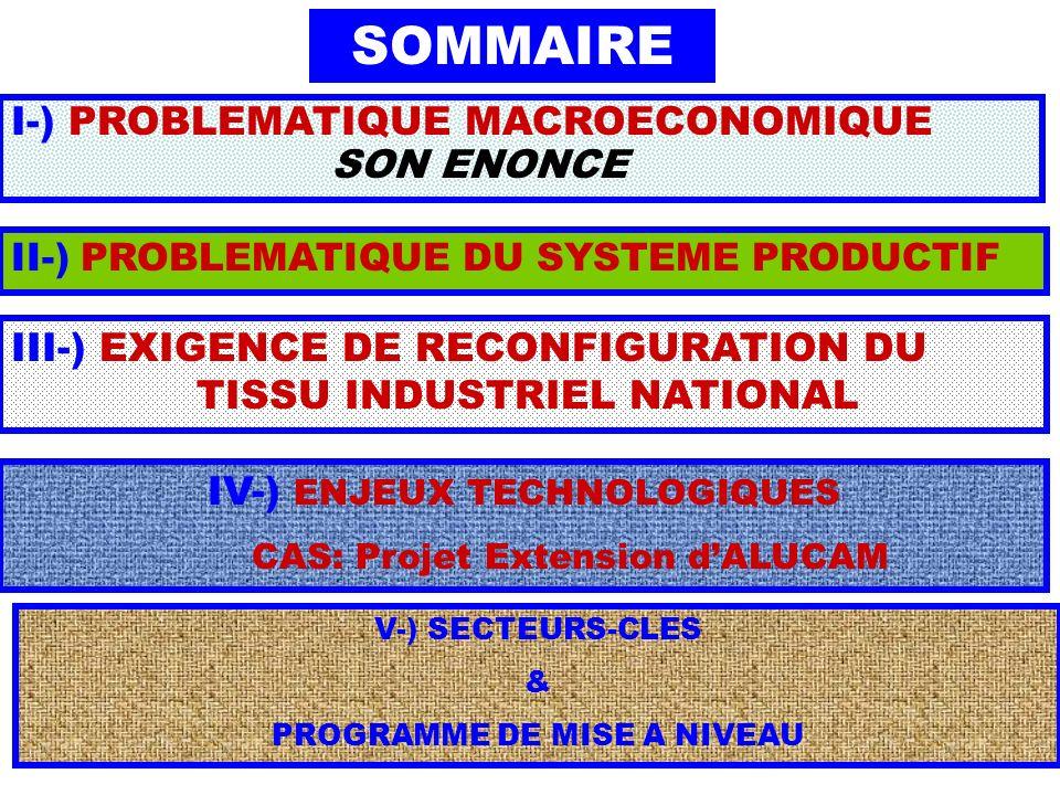 THEME Politique Industrielle au Cameroun et Problématique des Ressources Humaines THEME Politique Industrielle au Cameroun et Problématique des Ressou