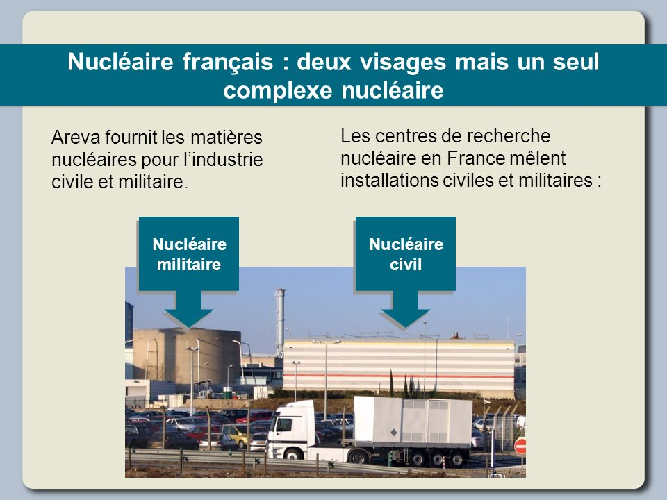 Nucléaire français : deux visages mais un seul complexe nucléaire Areva fournit les matières nucléaires pour lindustrie civile et militaire. Les centr