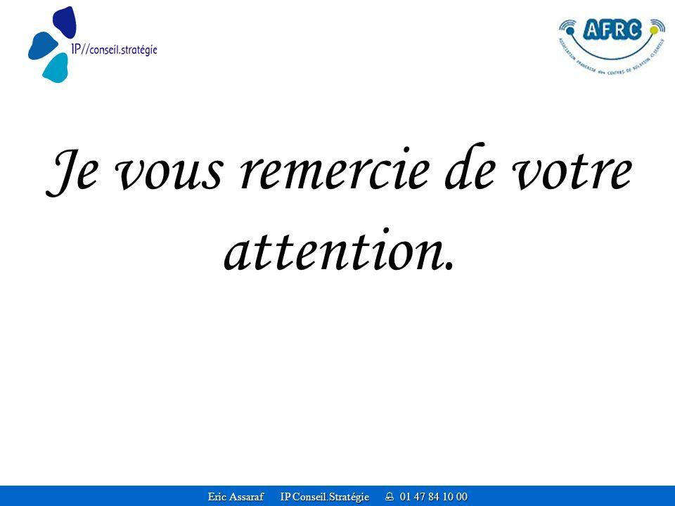 Eric Assaraf IP Conseil.Stratégie 01 47 84 10 00 Je vous remercie de votre attention.