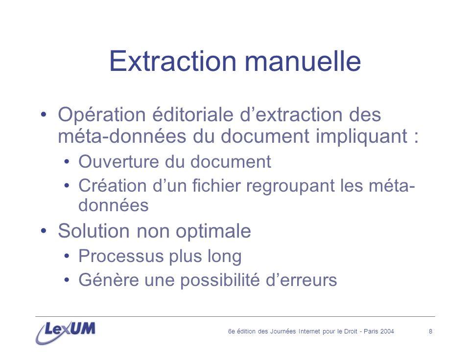 6e édition des Journées Internet pour le Droit - Paris 20049 Validation Méta-données validées à laide dun programme Tests Vie privée Doublons Et autres