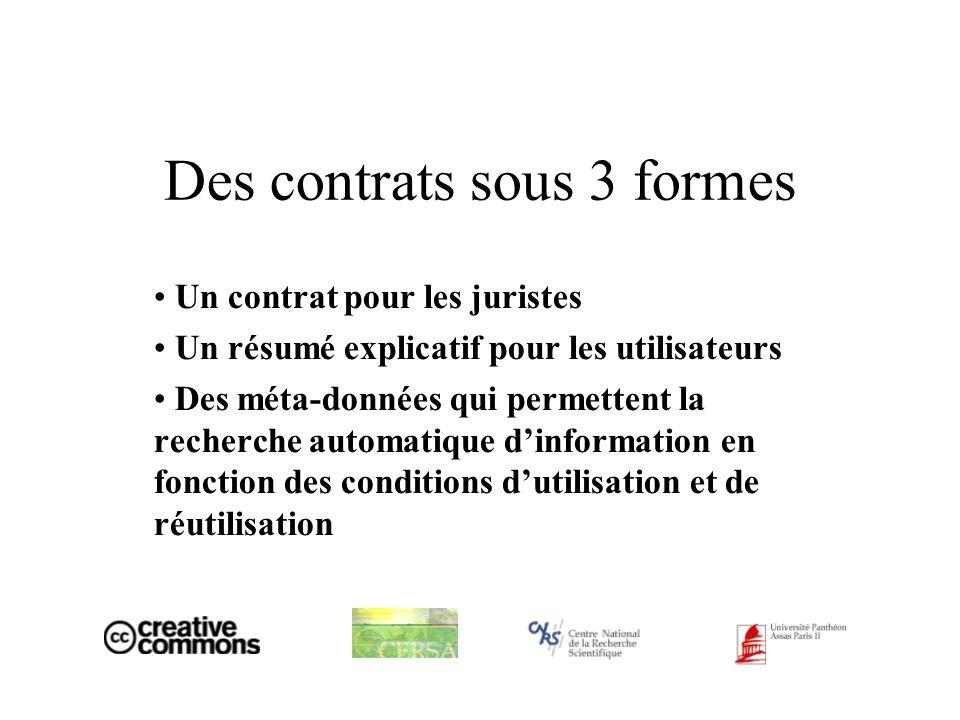 Des contrats sous 3 formes Un contrat pour les juristes Un résumé explicatif pour les utilisateurs Des méta-données qui permettent la recherche automatique dinformation en fonction des conditions dutilisation et de réutilisation