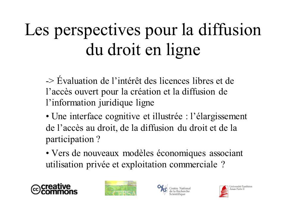 Lancement des contrats adaptés au droit français par le CERSA Vendredi 19 novembre à lAssemblée Nationale http://www.cersa.org