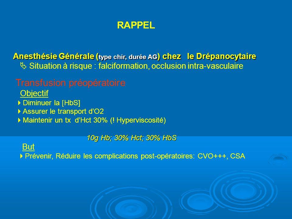 RAPPEL Transfusion préopératoire Objectif Diminuer la HbS] Assurer le transport dO2 Maintenir un tx dHct 30% (.