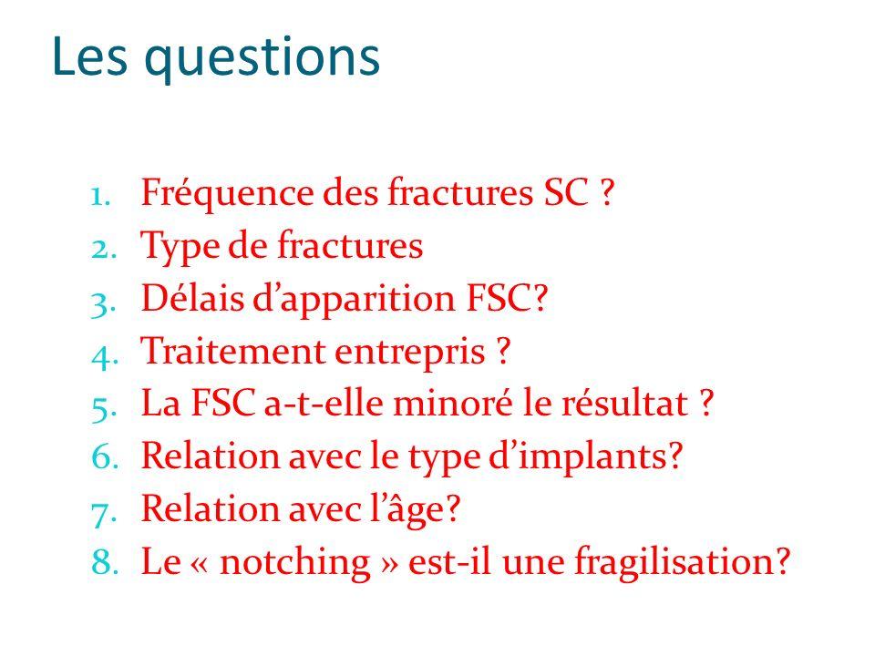 Les questions 1. Fréquence des fractures SC ? 2. Type de fractures 3. Délais dapparition FSC? 4. Traitement entrepris ? 5. La FSC a-t-elle minoré le r
