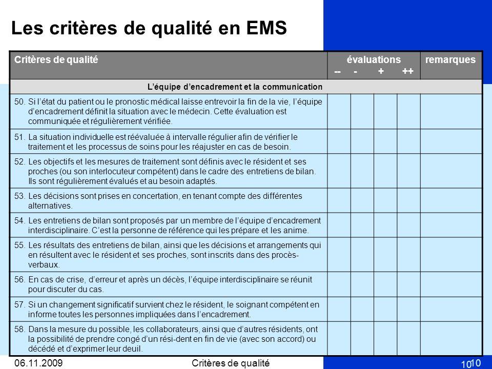 1006.11.2009Critères de qualité 10 Critères de qualitéévaluations -- - + ++ remarques Léquipe dencadrement et la communication 50. Si létat du patient