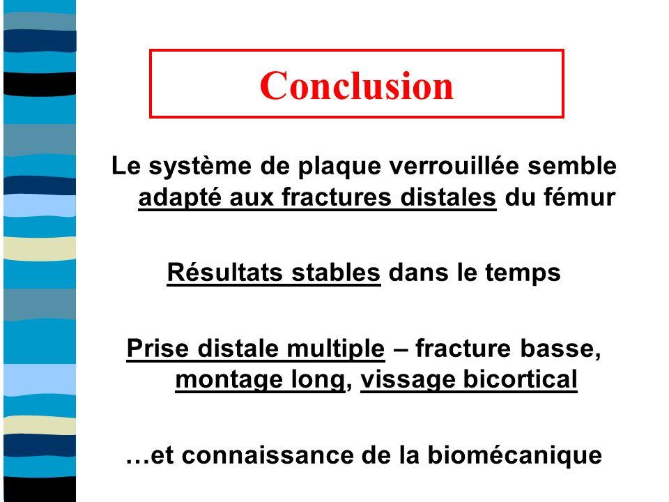 Conclusion Le système de plaque verrouillée semble adapté aux fractures distales du fémur Résultats stables dans le temps Prise distale multiple – fracture basse, montage long, vissage bicortical …et connaissance de la biomécanique
