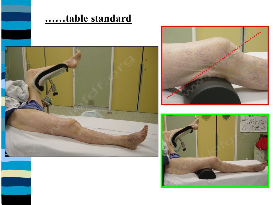 3/ voie dabord classique latérale ….. …… ou mini-invasive