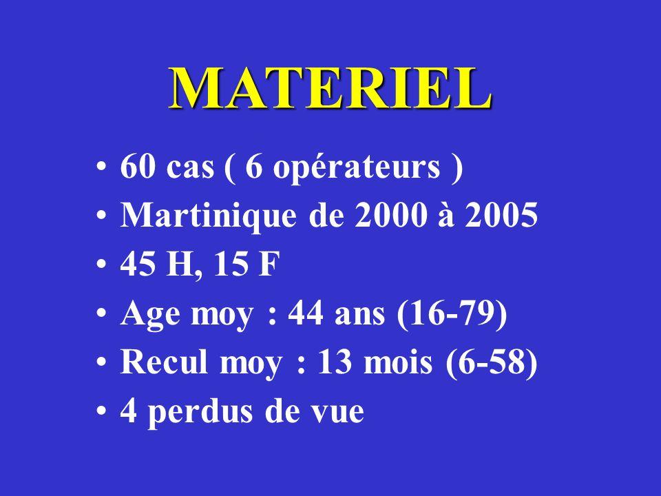 MATERIEL 60 cas ( 6 opérateurs ) Martinique de 2000 à 2005 45 H, 15 F Age moy : 44 ans (16-79) Recul moy : 13 mois (6-58) 4 perdus de vue