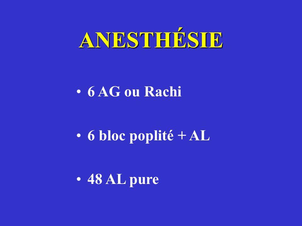 ANESTHÉSIE 6 AG ou Rachi 6 bloc poplité + AL 48 AL pure