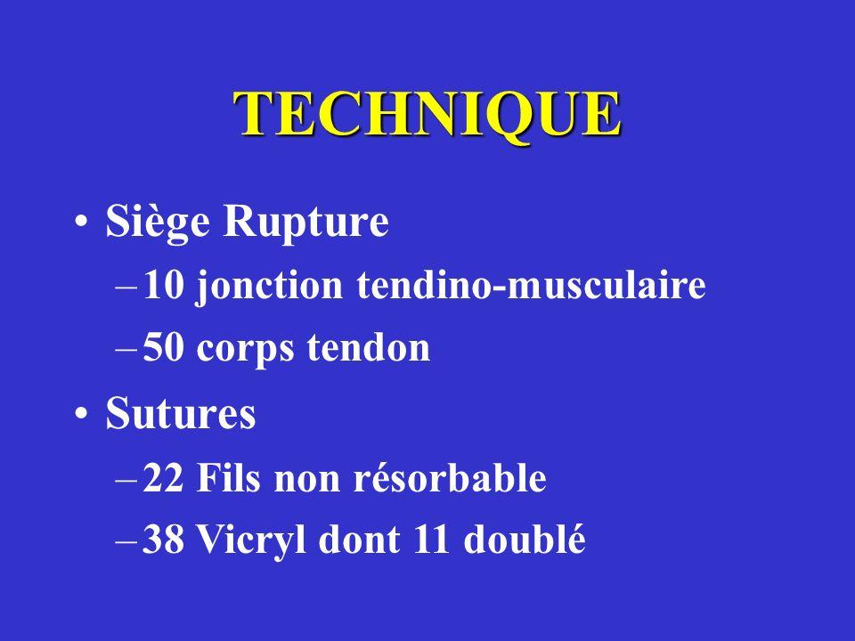 TECHNIQUE Siège Rupture –10 jonction tendino-musculaire –50 corps tendon Sutures –22 Fils non résorbable –38 Vicryl dont 11 doublé