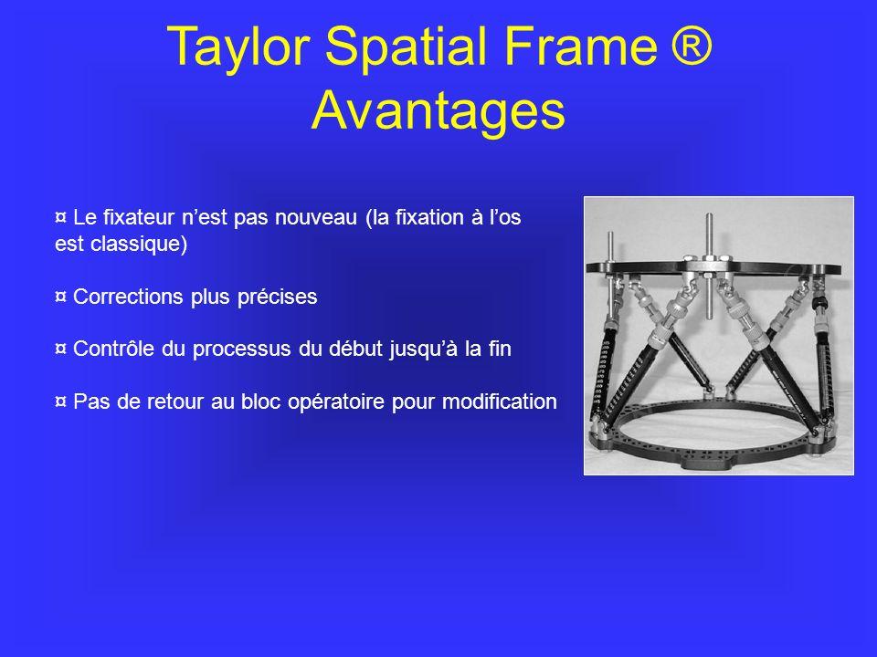 Taylor Spatial Frame ® Avantages ¤ Le fixateur nest pas nouveau (la fixation à los est classique) ¤ Corrections plus précises ¤ Contrôle du processus du début jusquà la fin ¤ Pas de retour au bloc opératoire pour modification