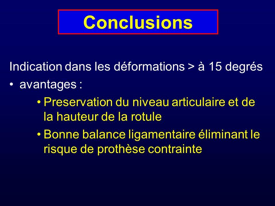 Indication dans les déformations > à 15 degrés avantages : Preservation du niveau articulaire et de la hauteur de la rotule Bonne balance ligamentaire éliminant le risque de prothèse contrainte Conclusions