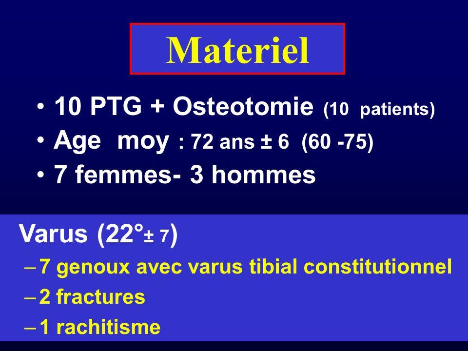 10 PTG + Osteotomie (10 patients) Age moy : 72 ans ± 6 (60 -75) 7 femmes- 3 hommes Materiel Varus (22° ± 7 ) –7 genoux avec varus tibial constitutionnel –2 fractures –1 rachitisme