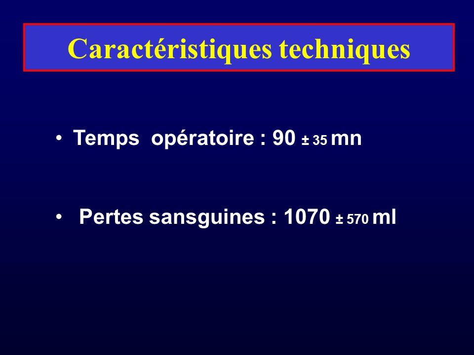 Temps opératoire : 90 ± 35 mn Pertes sansguines : 1070 ± 570 ml Caractéristiques techniques