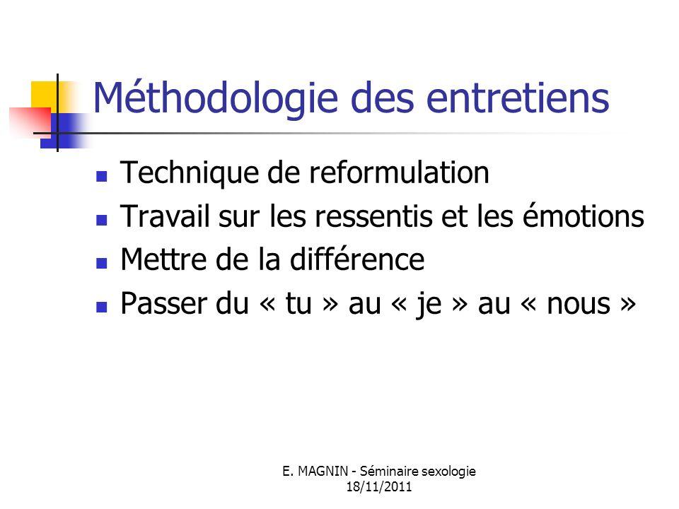 E. MAGNIN - Séminaire sexologie 18/11/2011 Méthodologie des entretiens Technique de reformulation Travail sur les ressentis et les émotions Mettre de