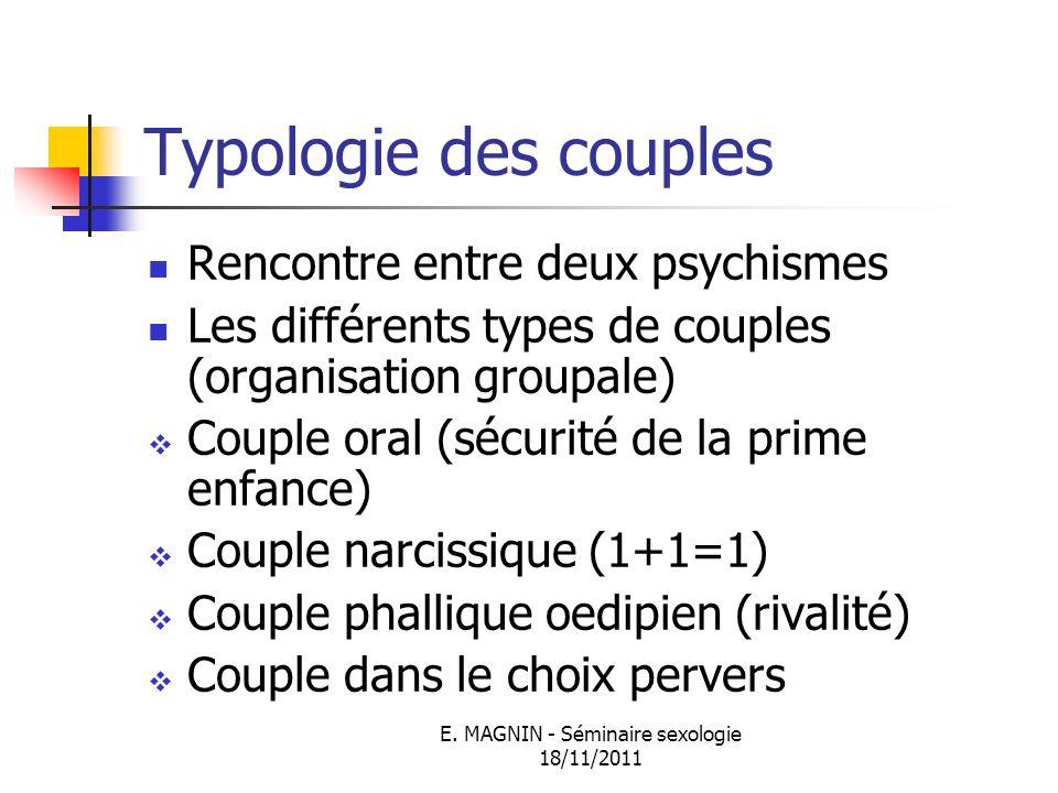 E. MAGNIN - Séminaire sexologie 18/11/2011 Typologie des couples Rencontre entre deux psychismes Les différents types de couples (organisation groupal