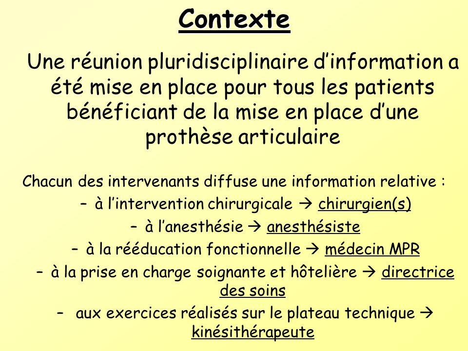 Contexte Une réunion pluridisciplinaire dinformation a été mise en place pour tous les patients bénéficiant de la mise en place dune prothèse articula