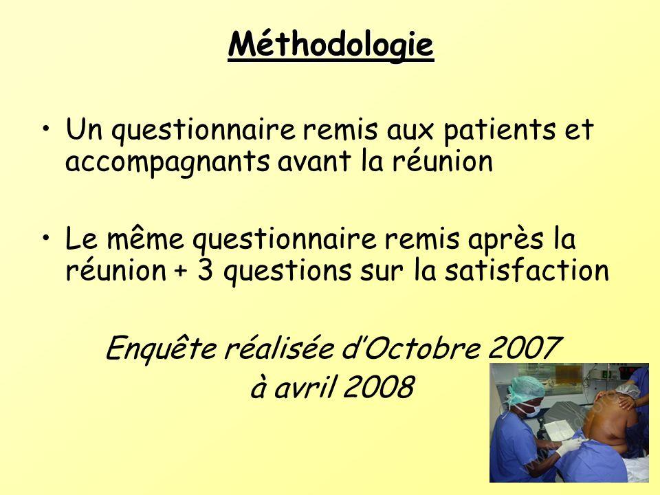 Méthodologie Un questionnaire remis aux patients et accompagnants avant la réunion Le même questionnaire remis après la réunion + 3 questions sur la s