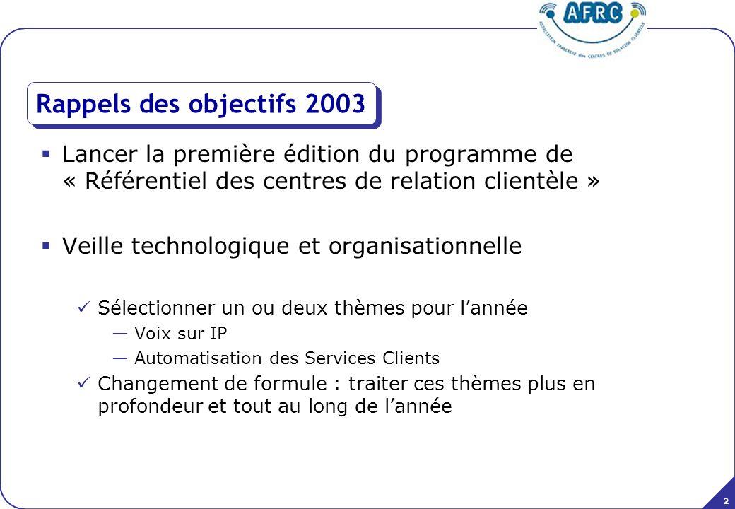 2 Rappels des objectifs 2003 Lancer la première édition du programme de « Référentiel des centres de relation clientèle » Veille technologique et orga