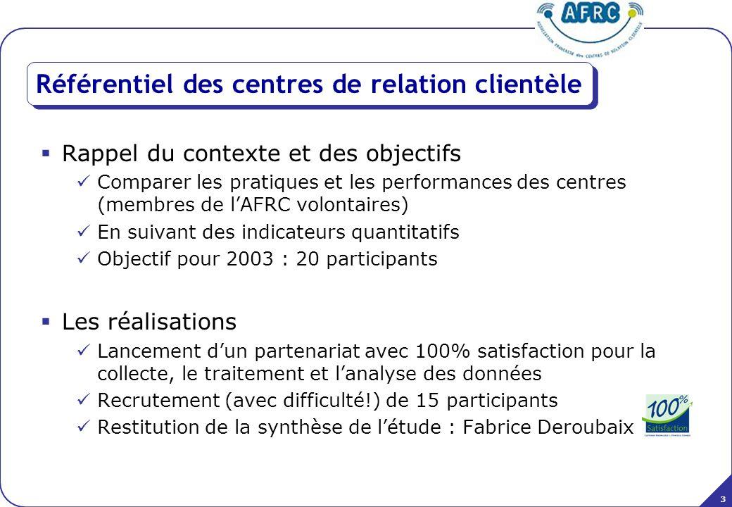 3 Référentiel des centres de relation clientèle Rappel du contexte et des objectifs Comparer les pratiques et les performances des centres (membres de