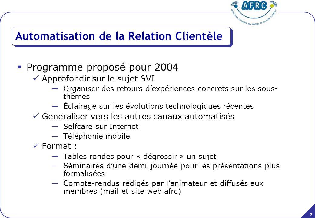 7 Automatisation de la Relation Clientèle Programme proposé pour 2004 Approfondir sur le sujet SVI Organiser des retours dexpériences concrets sur les