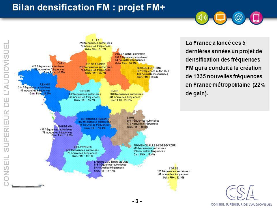 - 3 - CONSEIL SUPERIEUR DE LAUDIOVISUEL Bilan densification FM : projet FM+ La France a lancé ces 5 dernières années un projet de densification des fréquences FM qui a conduit à la création de 1335 nouvelles fréquences en France métropolitaine (22% de gain).