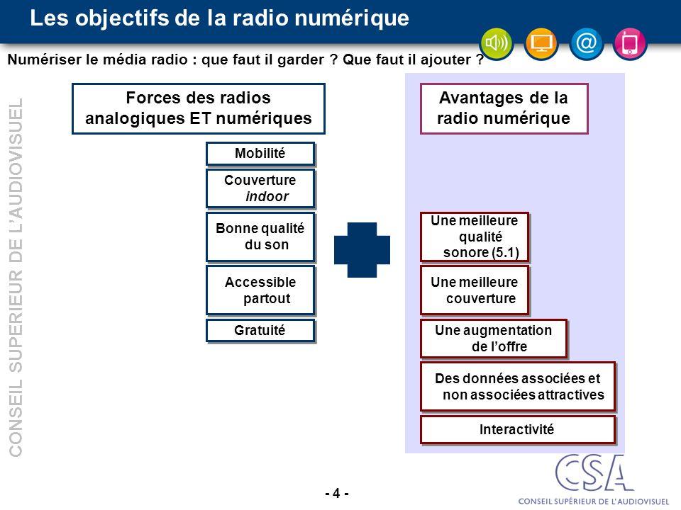 - 4 - CONSEIL SUPERIEUR DE LAUDIOVISUEL Les objectifs de la radio numérique Numériser le média radio : que faut il garder .