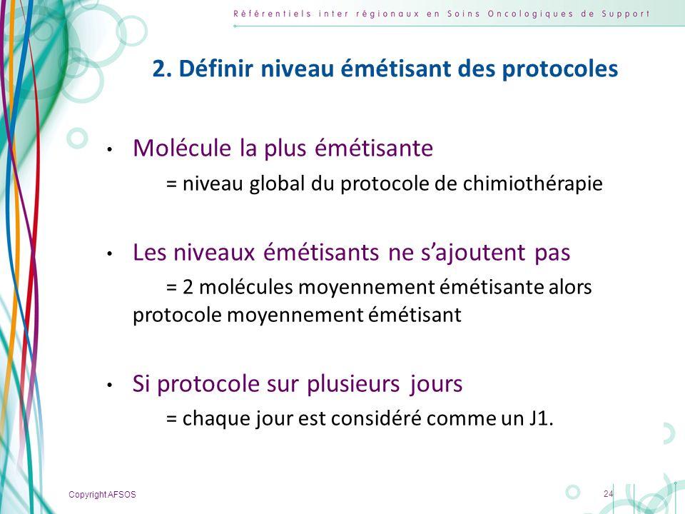 Copyright AFSOS 24 2. Définir niveau émétisant des protocoles Molécule la plus émétisante = niveau global du protocole de chimiothérapie Les niveaux é