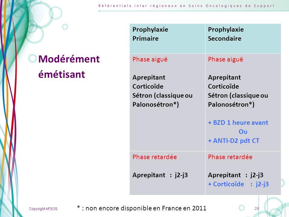 Copyright AFSOS 28 Modérément émétisant Prophylaxie Primaire Prophylaxie Secondaire Phase aiguë Aprepitant Corticoïde Sétron (classique ou Palonosétro