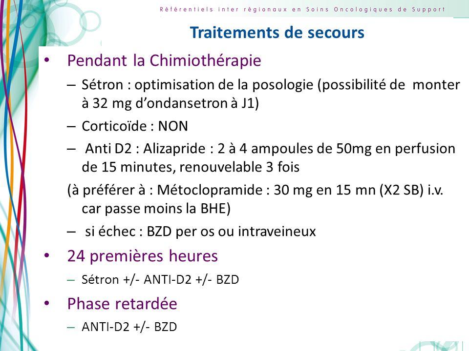 Copyright AFSOS 33 Traitements de secours Pendant la Chimiothérapie – Sétron : optimisation de la posologie (possibilité de monter à 32 mg dondansetro