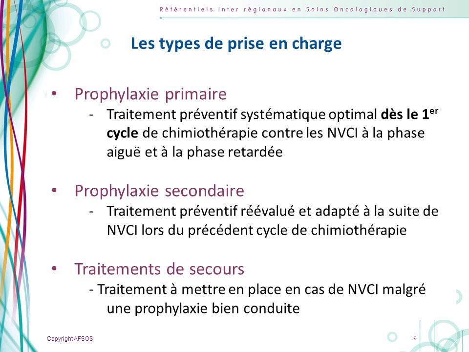 Copyright AFSOS 9 Les types de prise en charge Prophylaxie primaire -Traitement préventif systématique optimal dès le 1 er cycle de chimiothérapie con