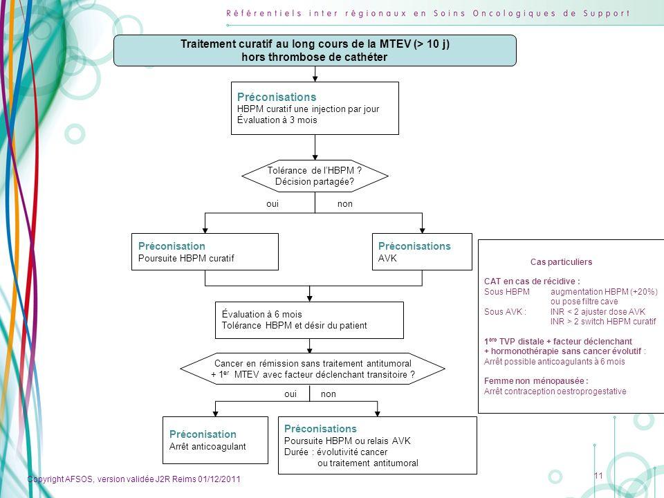Copyright AFSOS, version validée J2R Reims 01/12/2011 11 Traitement curatif au long cours de la MTEV (> 10 j) hors thrombose de cathéter Préconisation