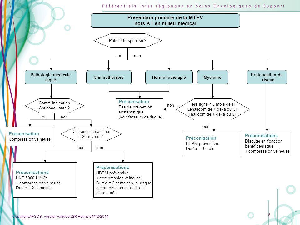 Copyright AFSOS, version validée J2R Reims 01/12/2011 7 Prévention primaire de la MTEV au cours de la chimiothérapie chez les patients ambulatoires Actuellement, il ny a pas dindication à une prophylaxie antithrombotique systématique.