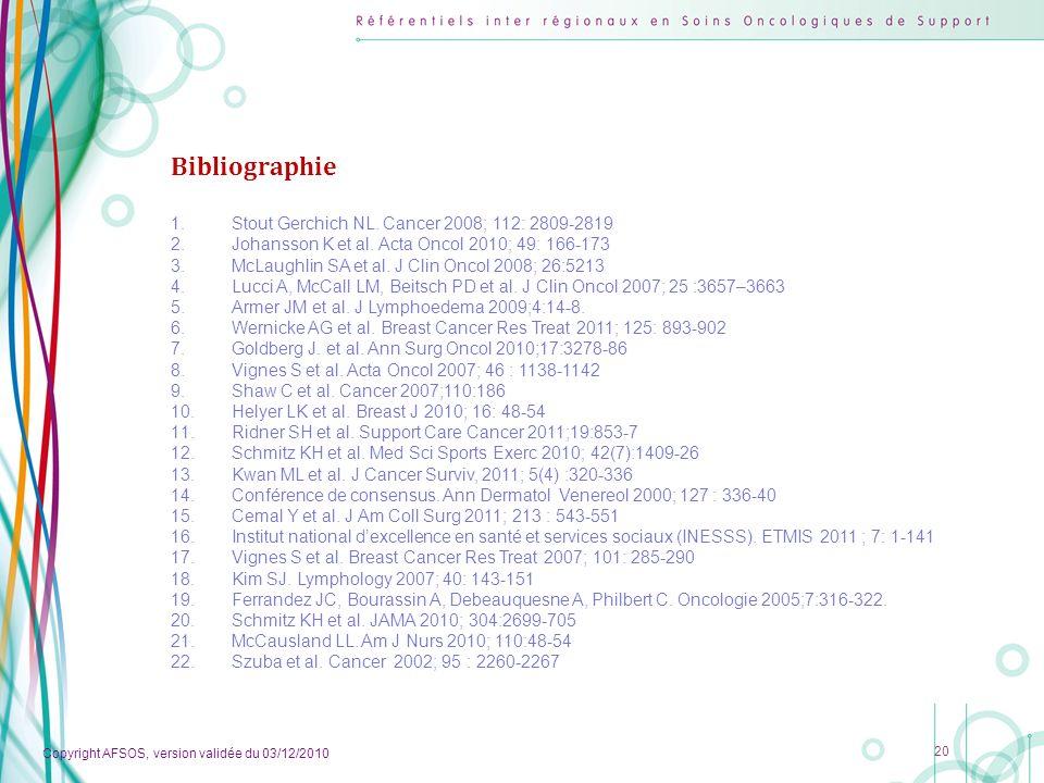 Copyright AFSOS, version validée du 03/12/2010 20 Bibliographie 1.Stout Gerchich NL. Cancer 2008; 112: 2809-2819 2.Johansson K et al. Acta Oncol 2010;