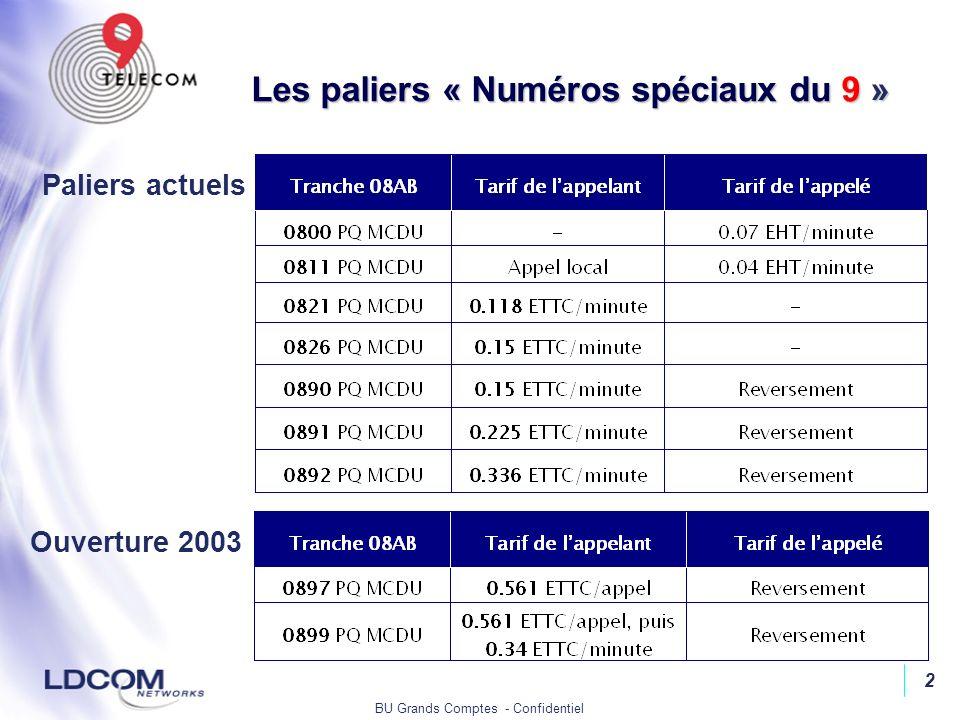 BU Grands Comptes - Confidentiel 2 Les paliers « Numéros spéciaux du 9 » Paliers actuels Ouverture 2003