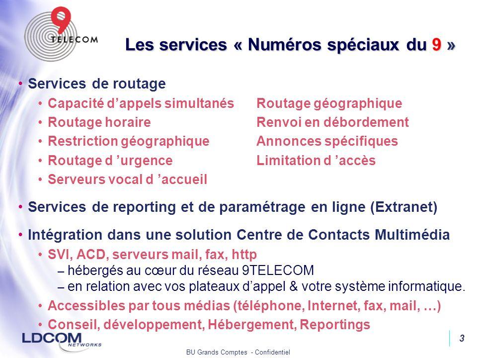 BU Grands Comptes - Confidentiel 3 Les services « Numéros spéciaux du 9 » Services de routage Capacité dappels simultanés Routage géographique Routage
